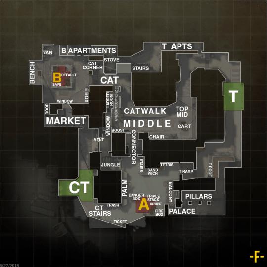Обозначения точек на карте Mirage