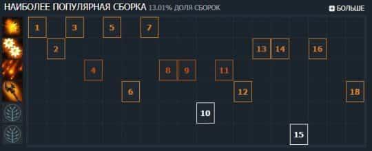Clockwerk Dota 2