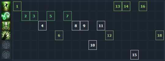 Rubick Dota 2